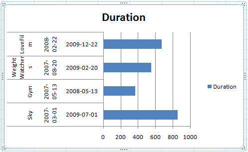 Gantt charts in excel johnckirk gantt charts in excel johnckirk ccuart Choice Image